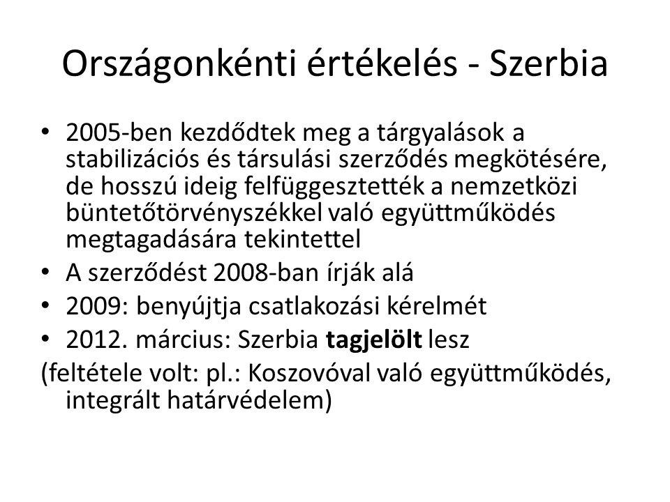 Országonkénti értékelés - Szerbia