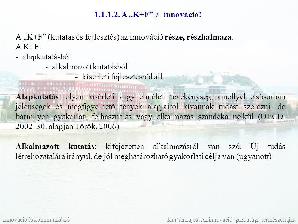 """A """"K+F (kutatás és fejlesztés) az innováció része, részhalmaza."""