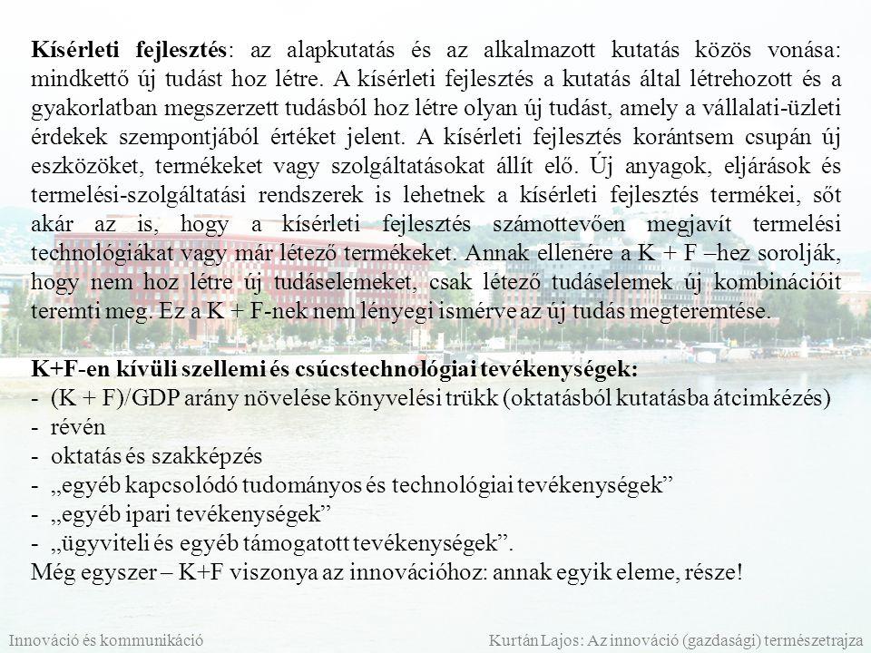 K+F-en kívüli szellemi és csúcstechnológiai tevékenységek: