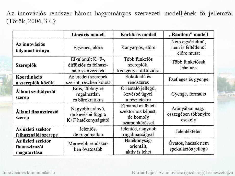 Az innovációs rendszer három hagyományos szervezeti modelljének fő jellemzői (Török, 2006, 37.):