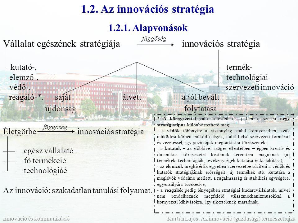 1.2. Az innovációs stratégia
