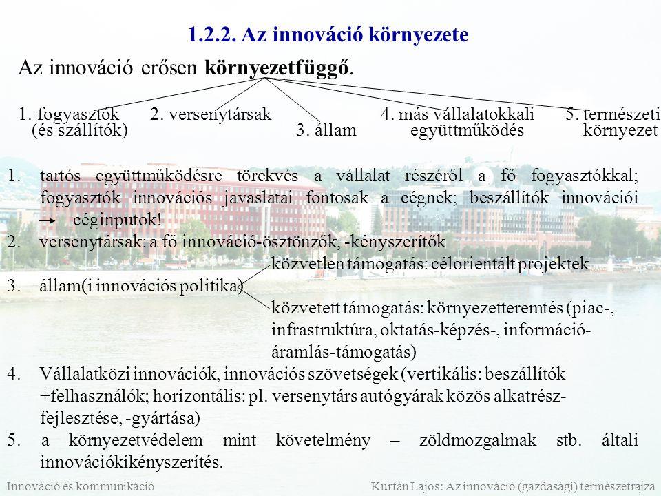 1.2.2. Az innováció környezete