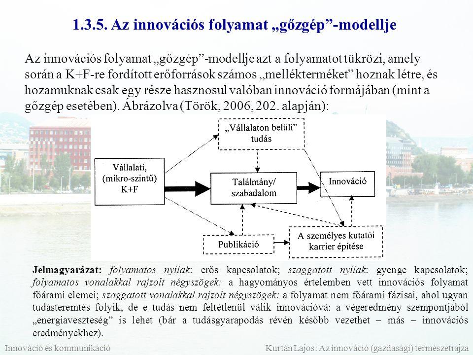 """1.3.5. Az innovációs folyamat """"gőzgép -modellje"""
