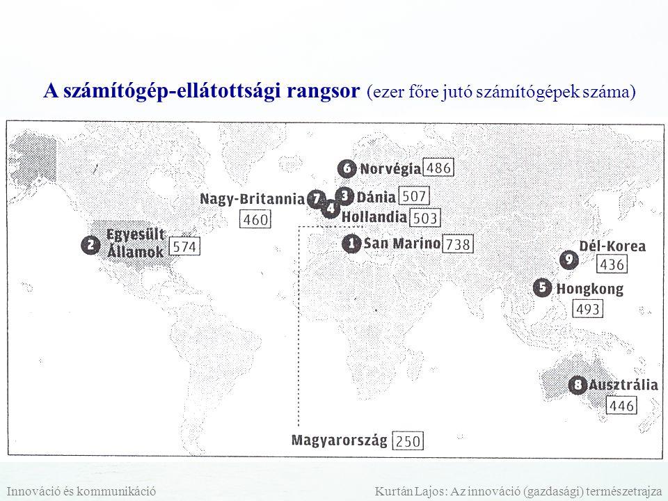 A számítógép-ellátottsági rangsor (ezer főre jutó számítógépek száma)