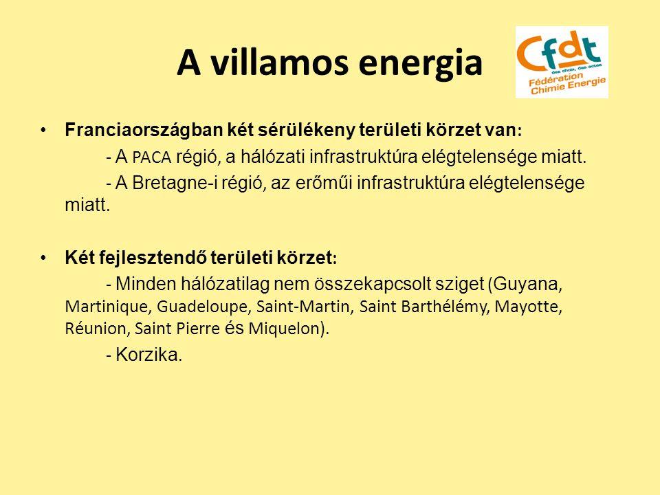 A villamos energia Franciaországban két sérülékeny területi körzet van: - A PACA régió, a hálózati infrastruktúra elégtelensége miatt.