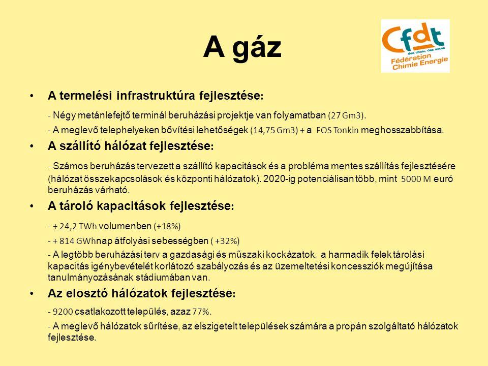 A gáz A termelési infrastruktúra fejlesztése: - Négy metánlefejtő terminál beruházási projektje van folyamatban (27 Gm3).