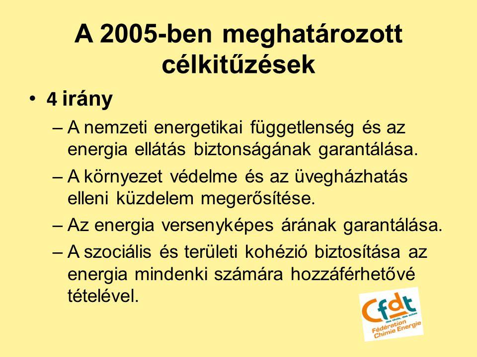 A 2005-ben meghatározott célkitűzések