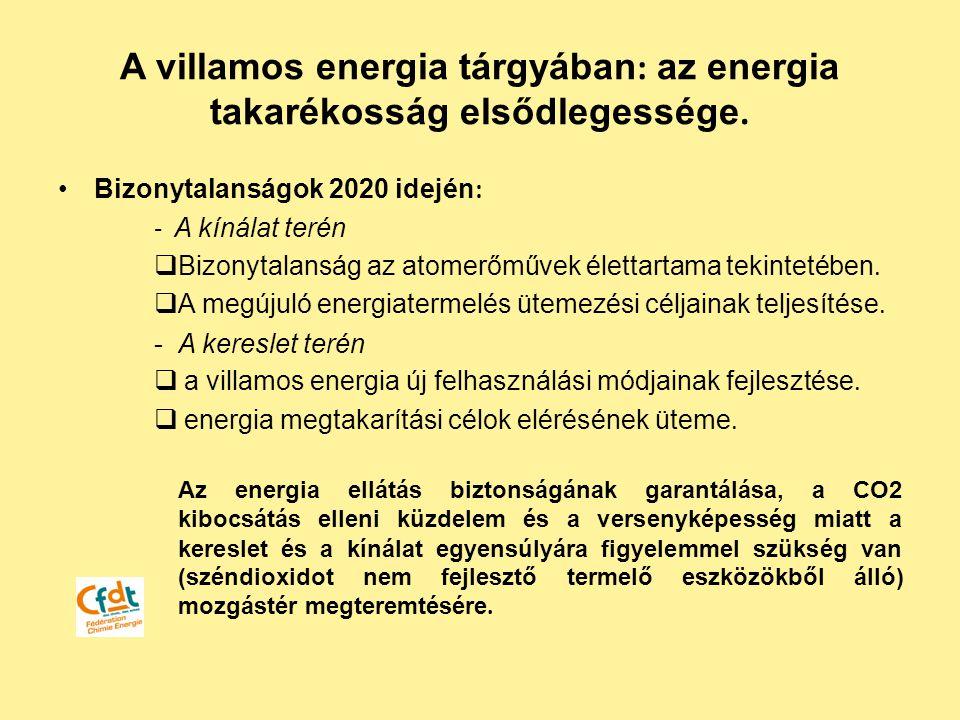 A villamos energia tárgyában: az energia takarékosság elsődlegessége.