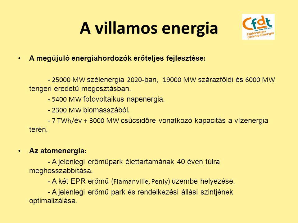 A villamos energia A megújuló energiahordozók erőteljes fejlesztése: