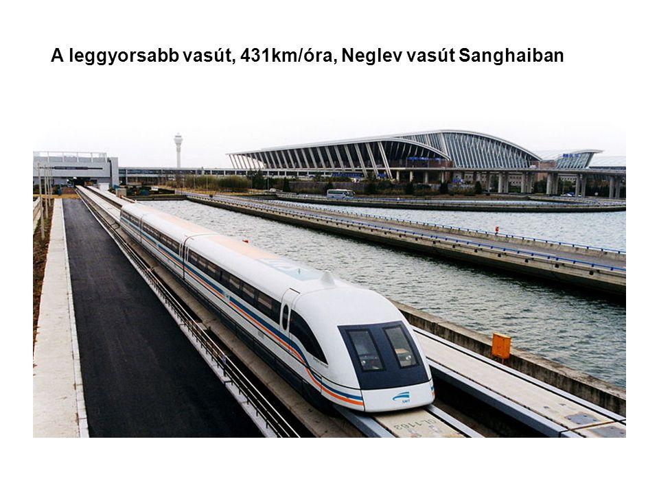 A leggyorsabb vasút, 431km/óra, Neglev vasút Sanghaiban