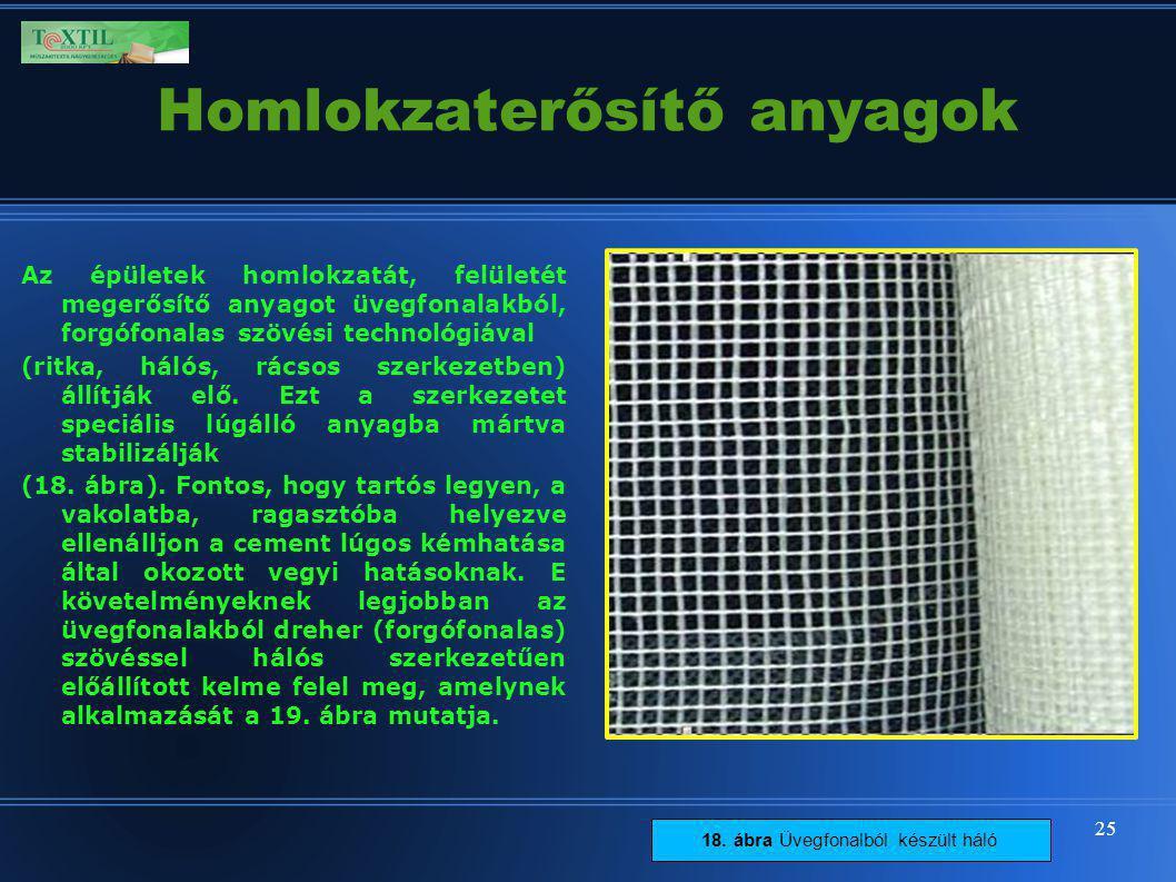 Homlokzaterősítő anyagok