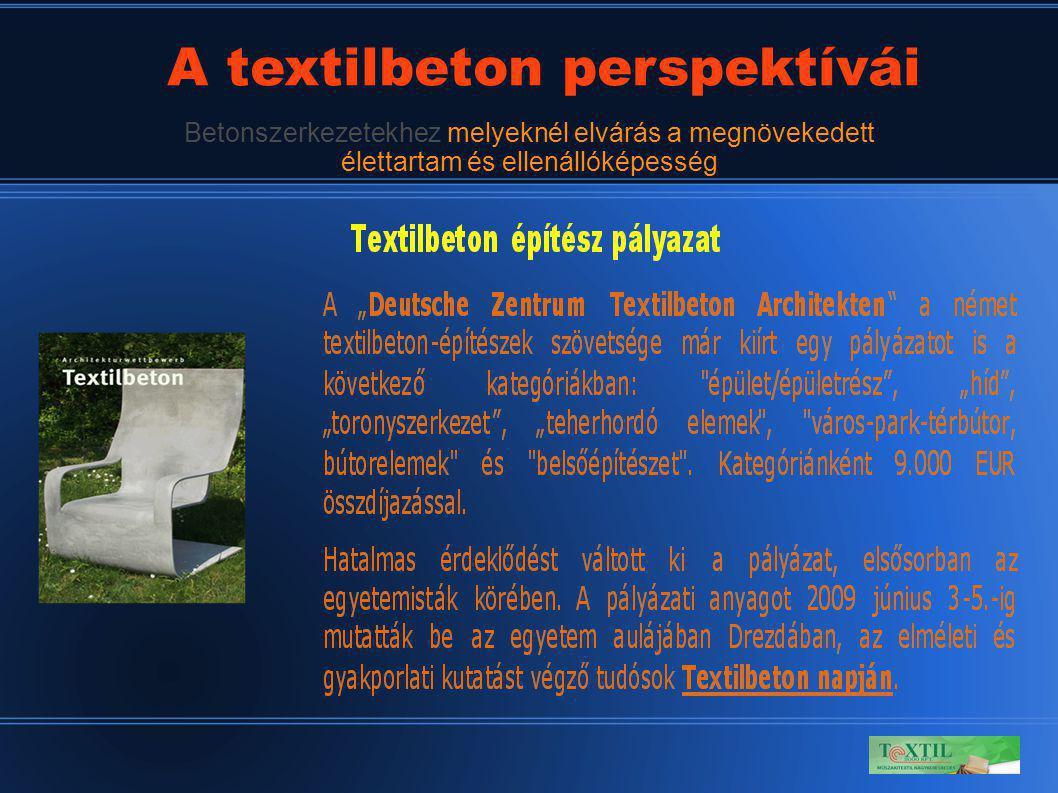 A textilbeton perspektívái