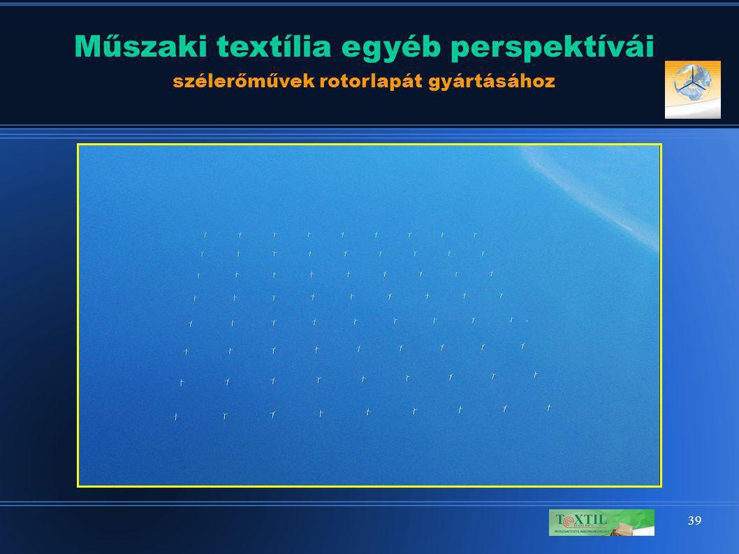 Műszaki textília egyéb perspektívái