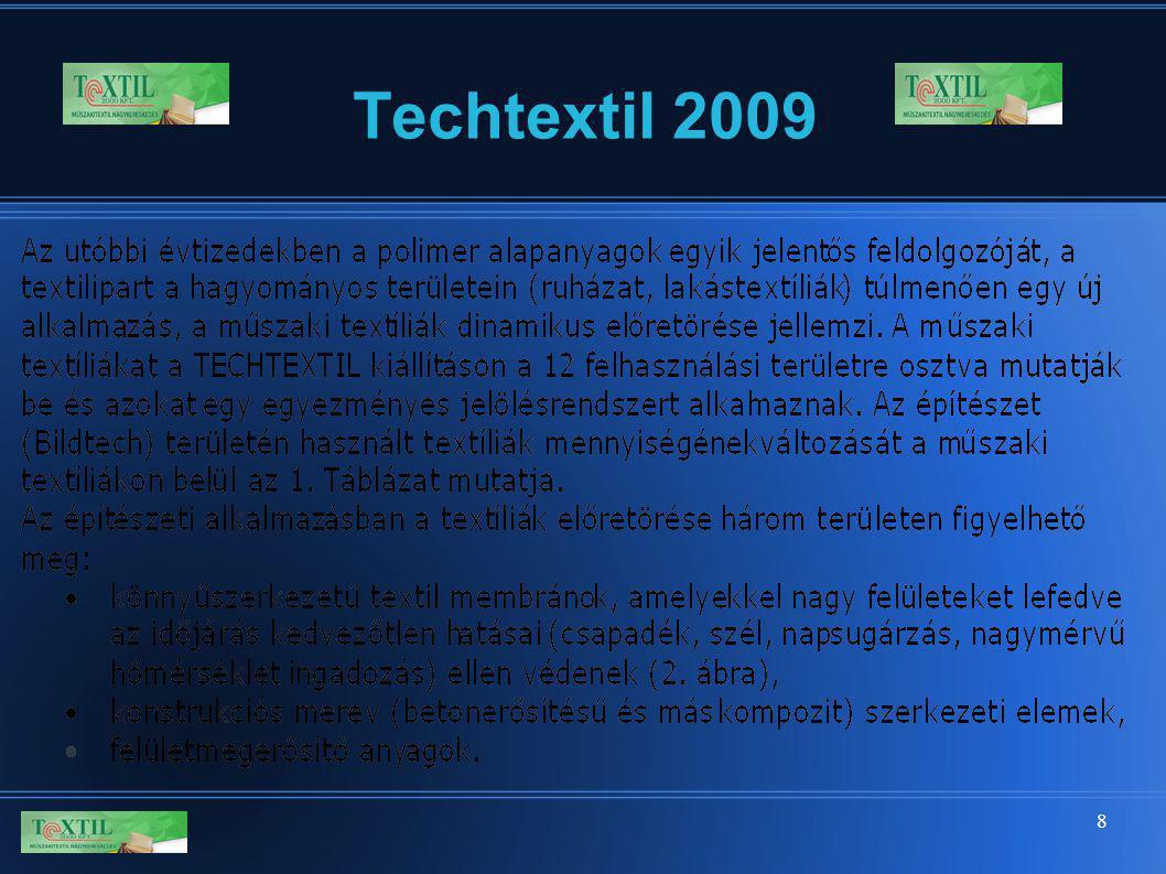 Techtextil 2009