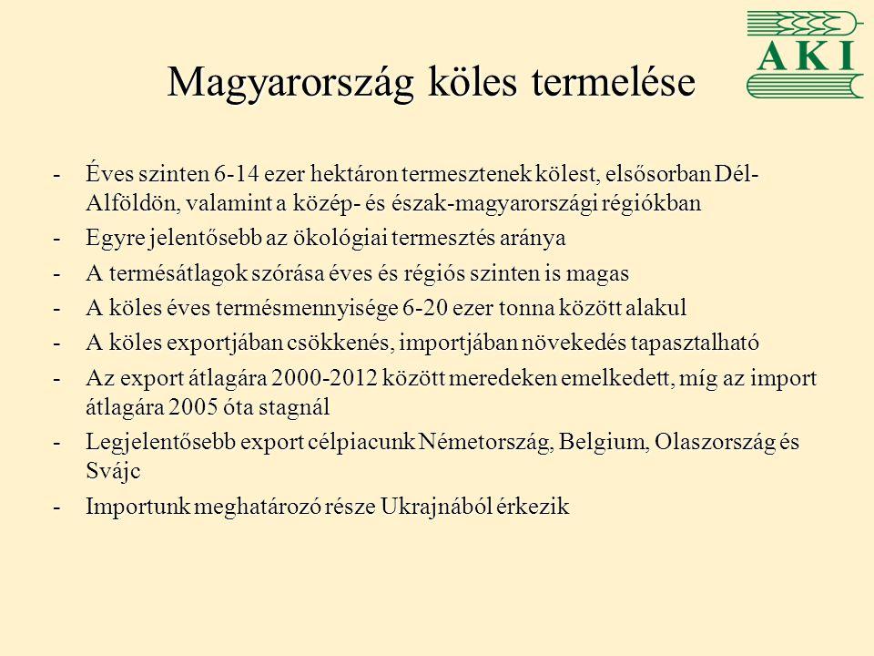 Magyarország köles termelése