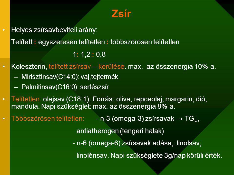 Zsír Helyes zsírsavbeviteli arány: