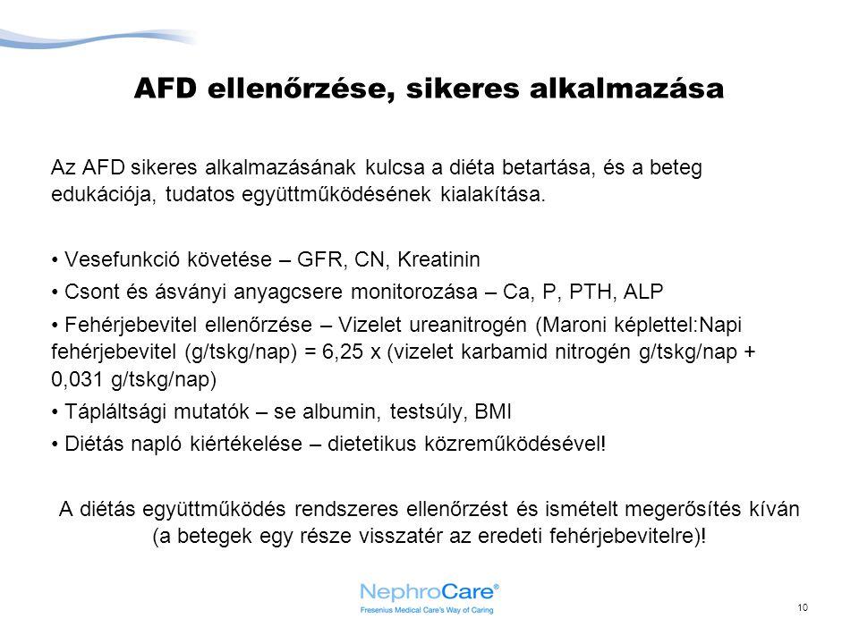 AFD ellenőrzése, sikeres alkalmazása
