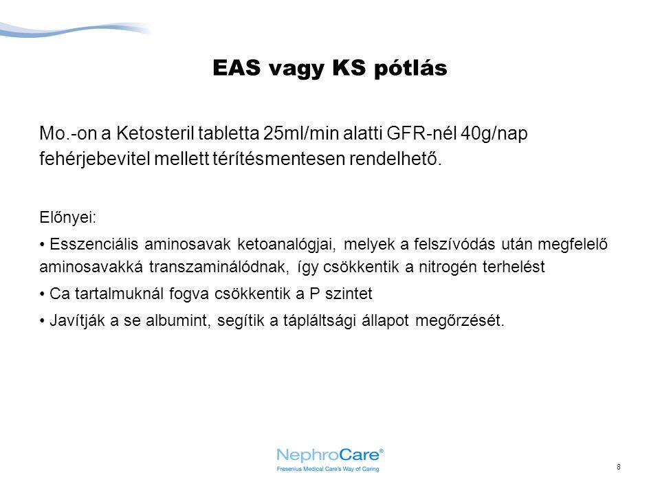EAS vagy KS pótlás Mo.-on a Ketosteril tabletta 25ml/min alatti GFR-nél 40g/nap fehérjebevitel mellett térítésmentesen rendelhető.
