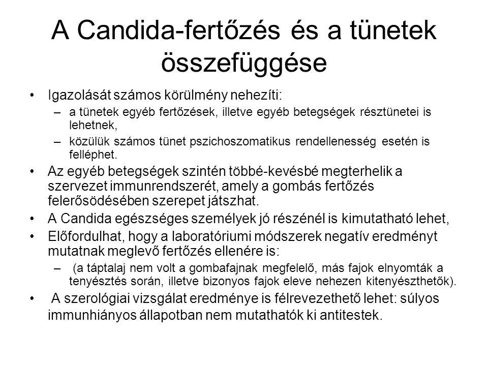 A Candida-fertőzés és a tünetek összefüggése
