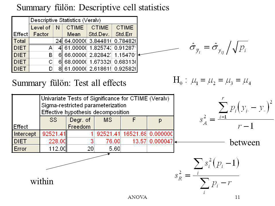 Summary fülön: Descriptive cell statistics