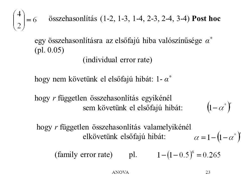 összehasonlítás (1-2, 1-3, 1-4, 2-3, 2-4, 3-4) Post hoc