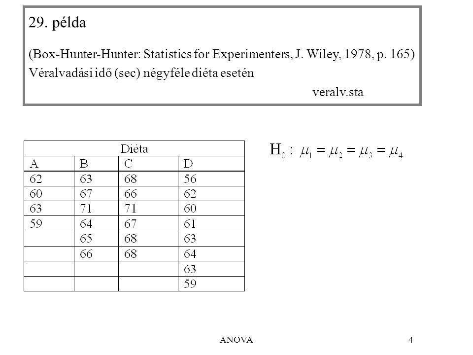 29. példa (Box-Hunter-Hunter: Statistics for Experimenters, J. Wiley, 1978, p. 165) Véralvadási idő (sec) négyféle diéta esetén.