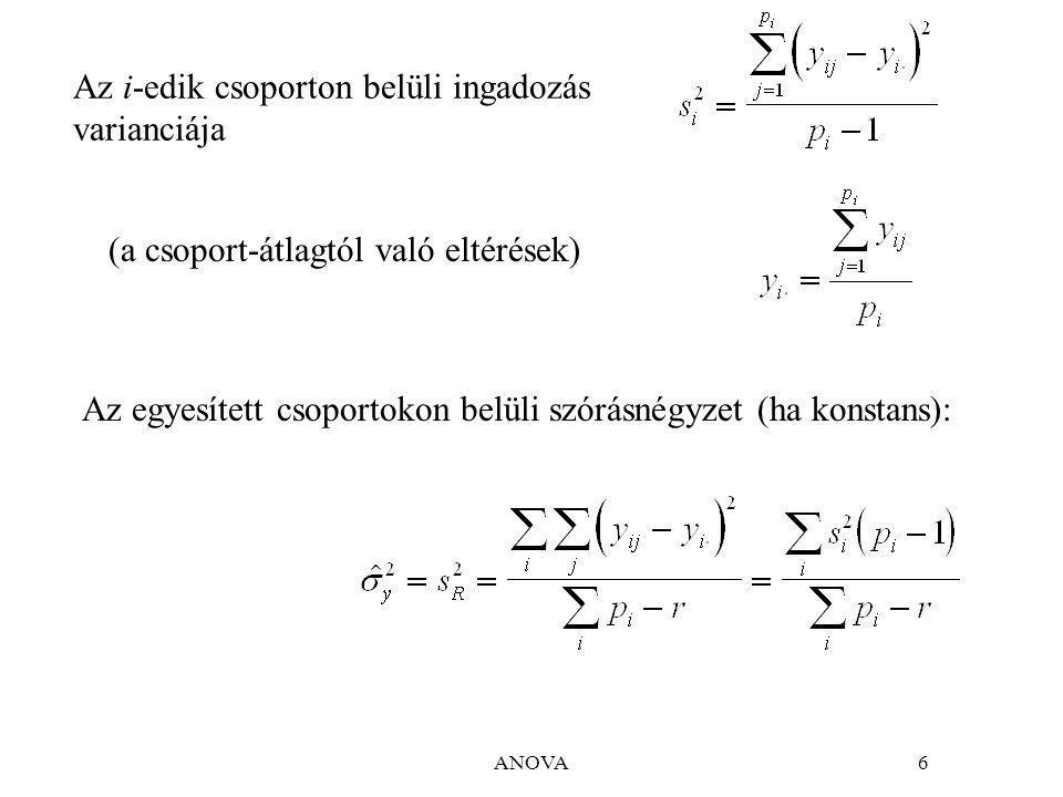 Az i-edik csoporton belüli ingadozás varianciája