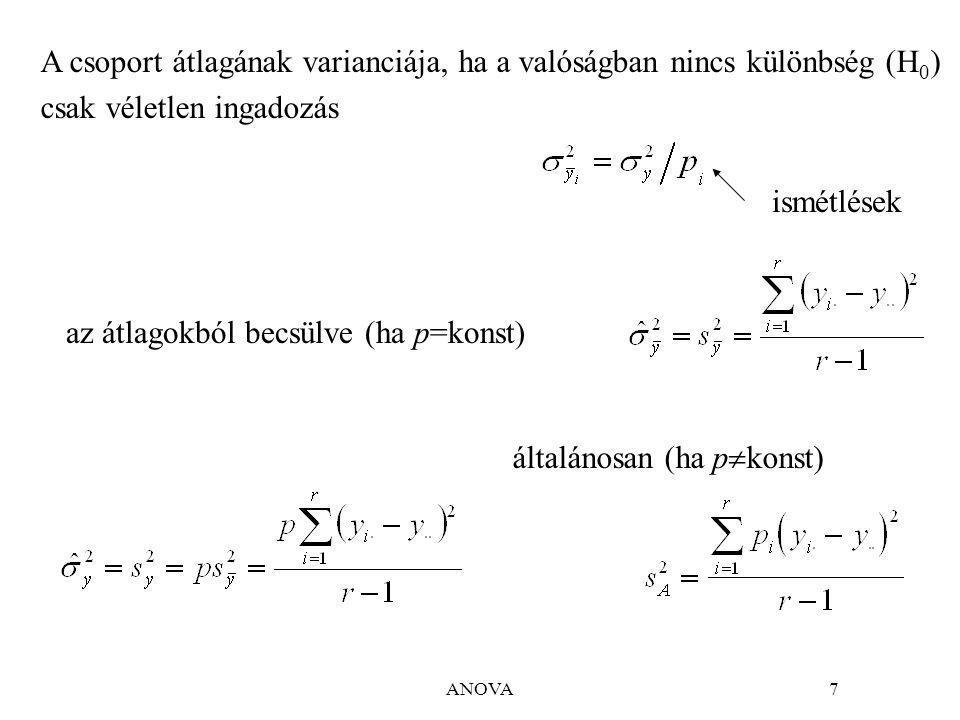 A csoport átlagának varianciája, ha a valóságban nincs különbség (H0)