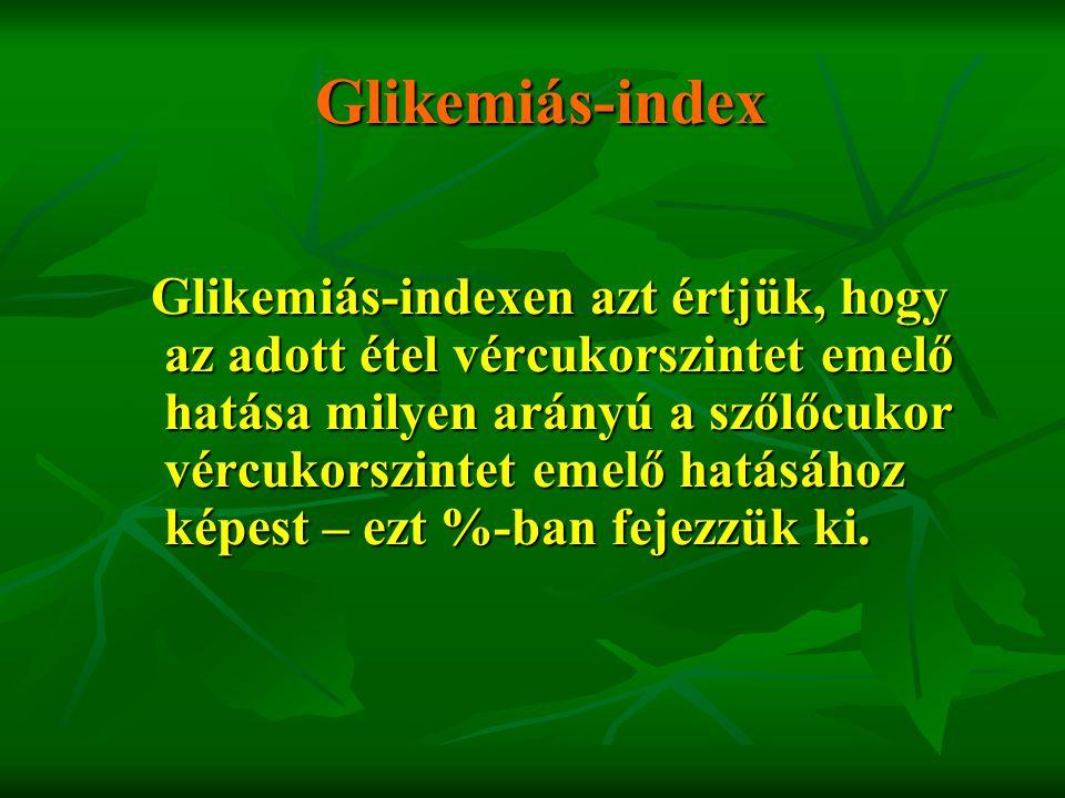 Glikemiás-index