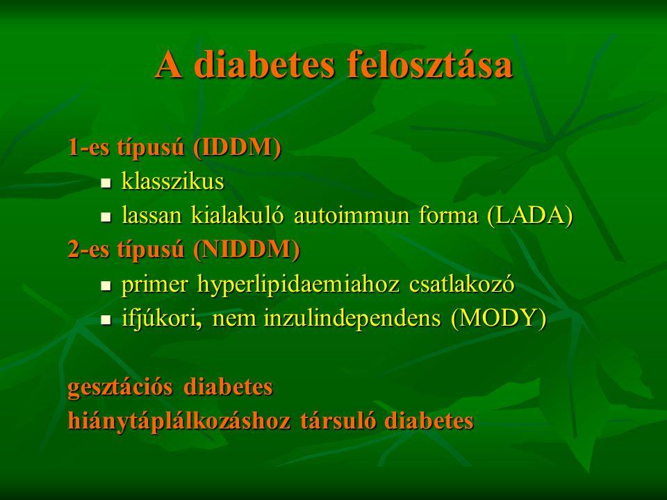 A diabetes felosztása 1-es típusú (IDDM) klasszikus