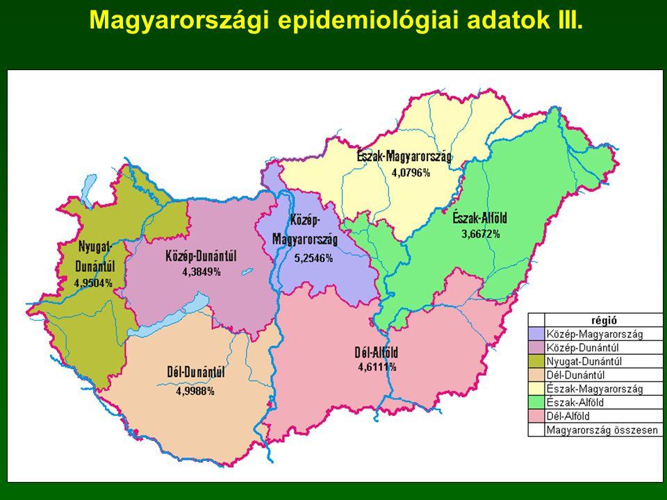 Magyarországi epidemiológiai adatok III.
