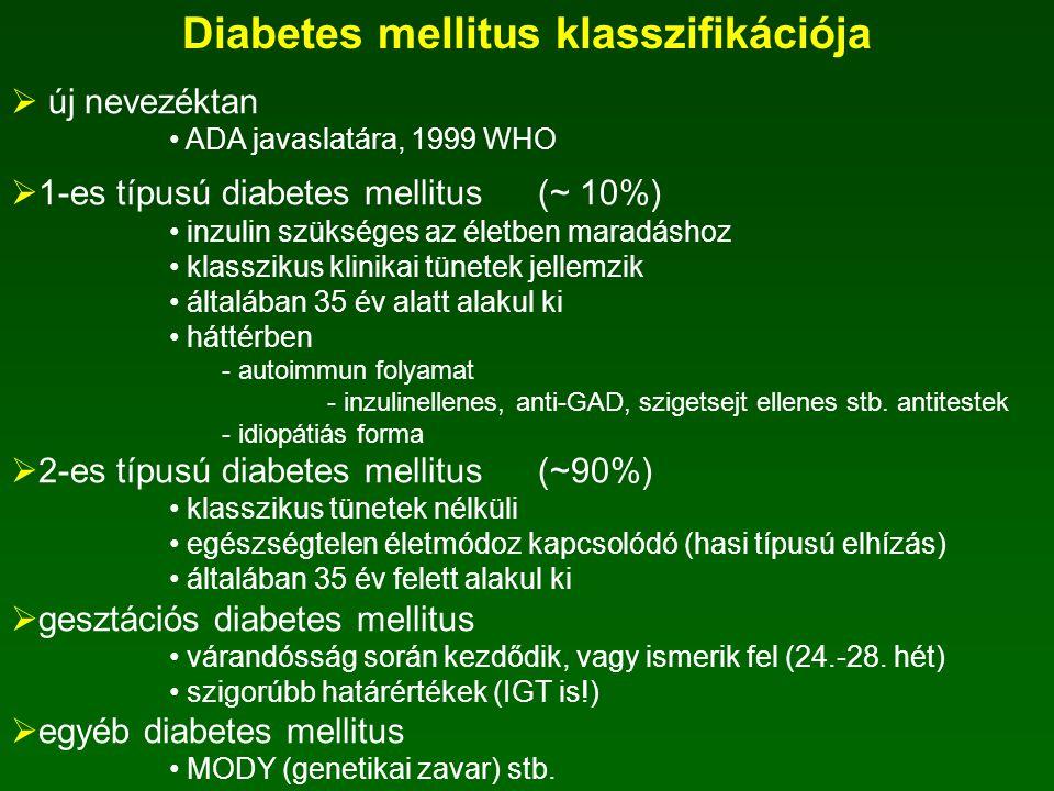 Diabetes mellitus klasszifikációja