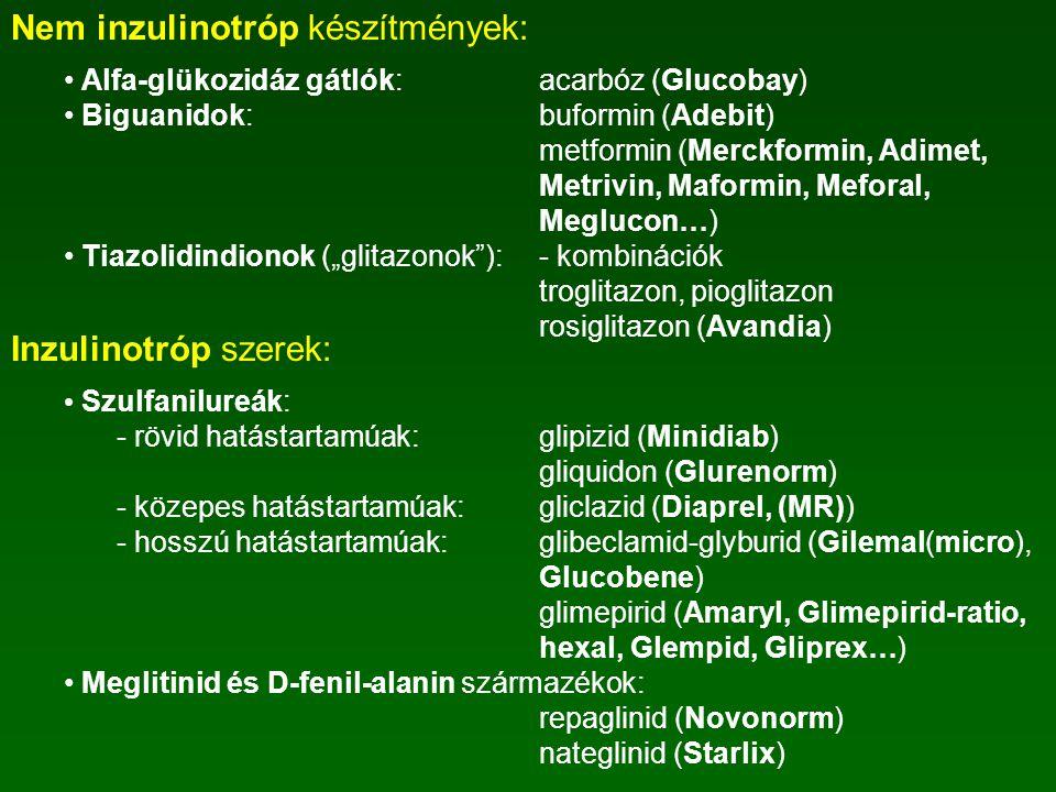 Nem inzulinotróp készítmények: