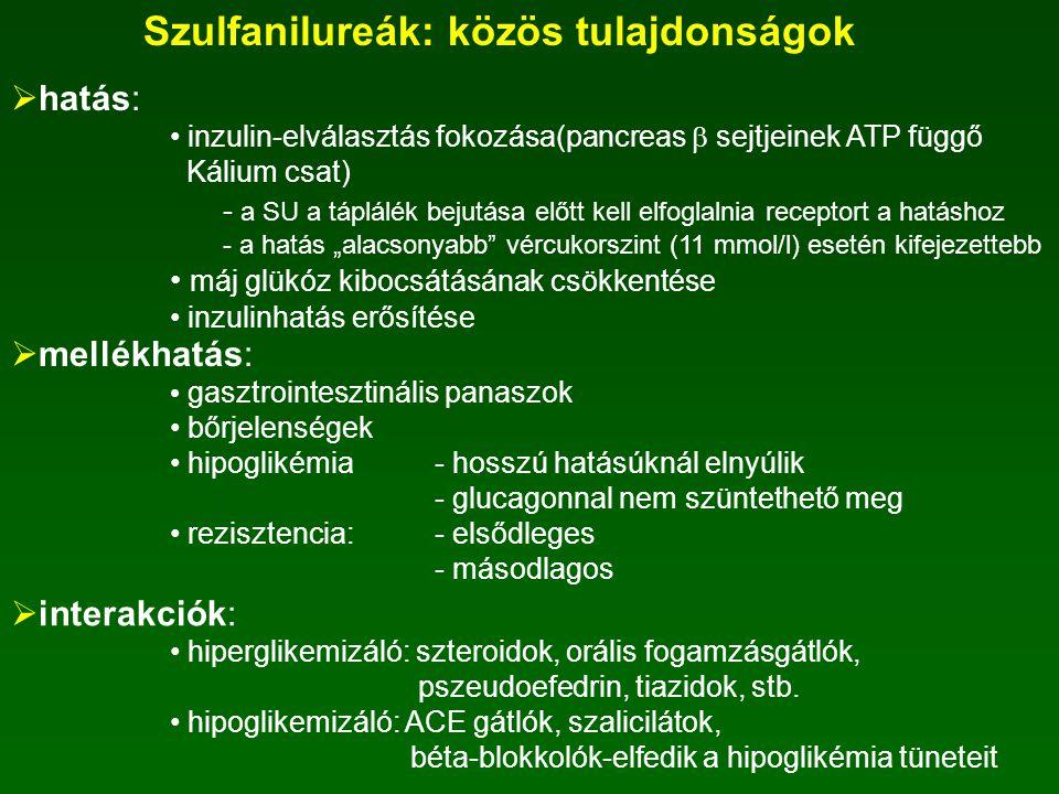 Szulfanilureák: közös tulajdonságok
