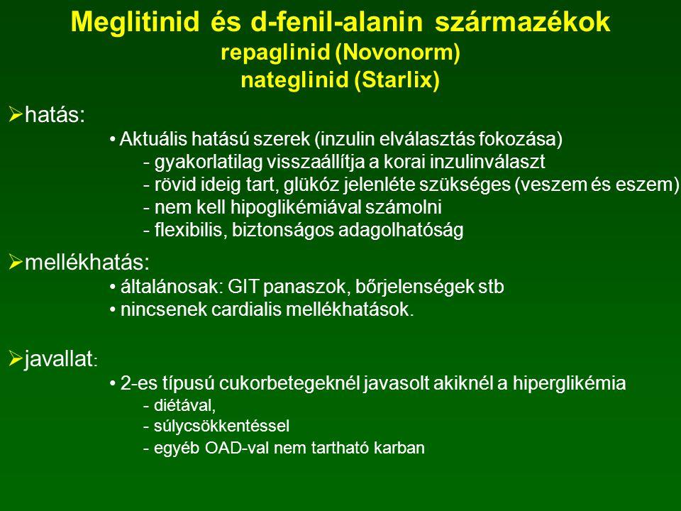 Meglitinid és d-fenil-alanin származékok repaglinid (Novonorm)