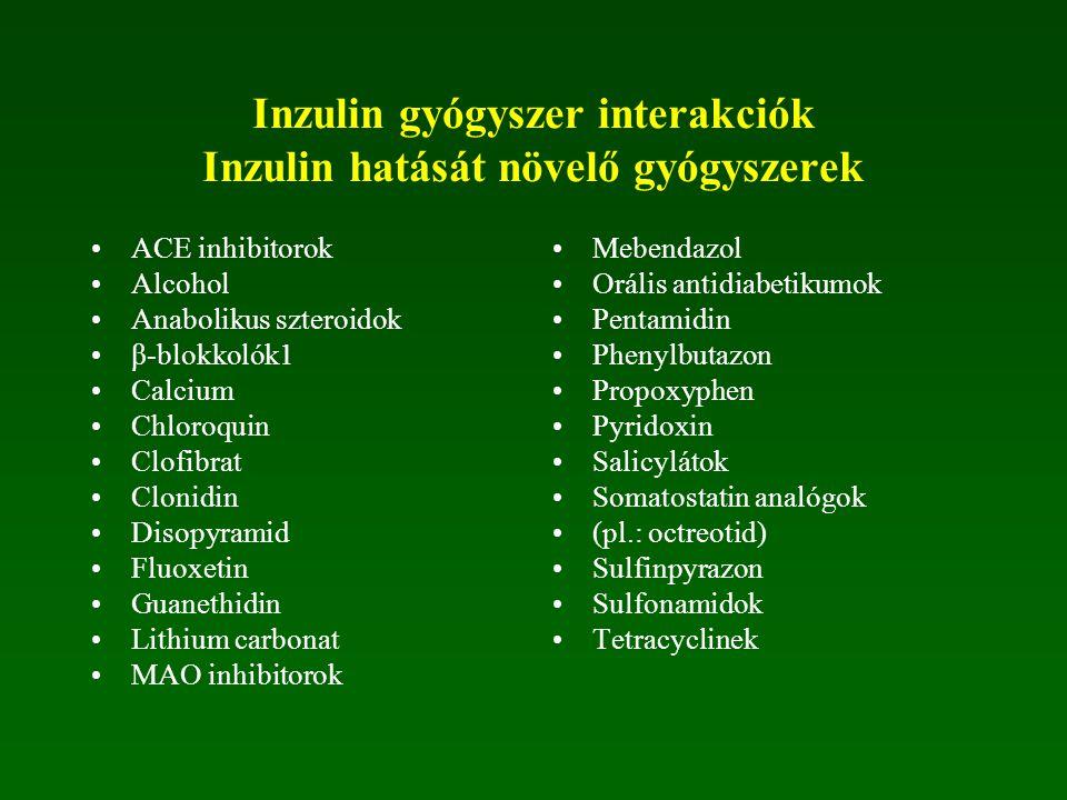Inzulin gyógyszer interakciók Inzulin hatását növelő gyógyszerek