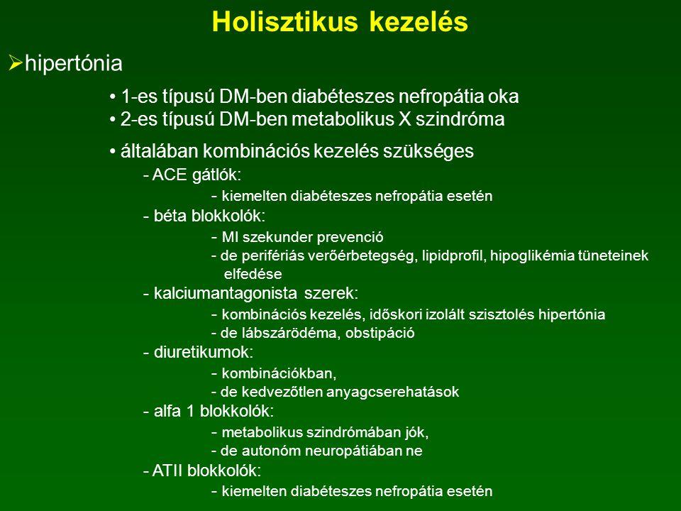Holisztikus kezelés hipertónia