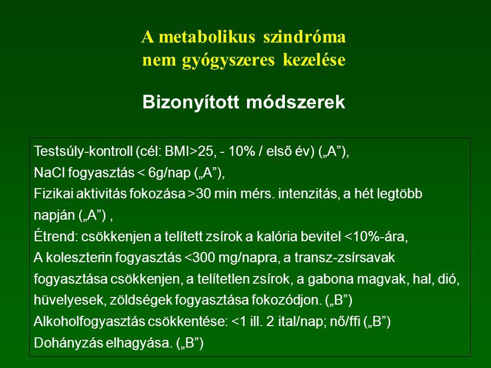 A metabolikus szindróma nem gyógyszeres kezelése Bizonyított módszerek