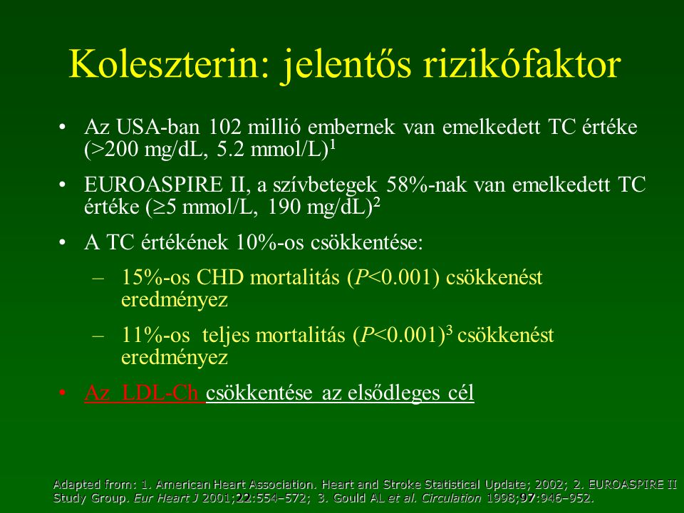 Koleszterin: jelentős rizikófaktor