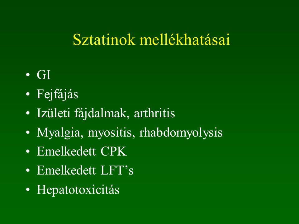 Sztatinok mellékhatásai
