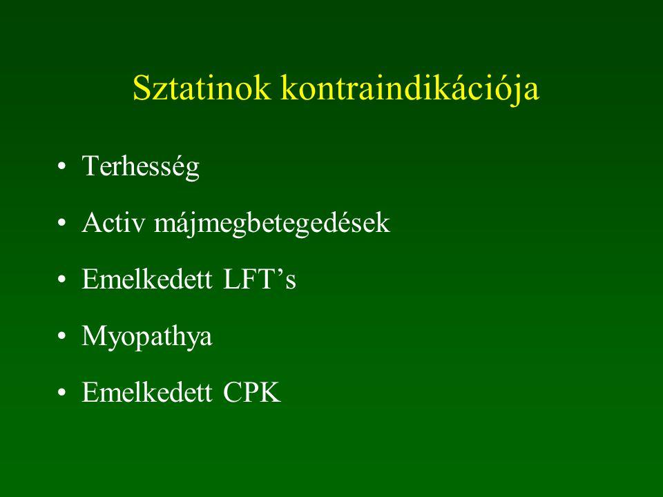 Sztatinok kontraindikációja