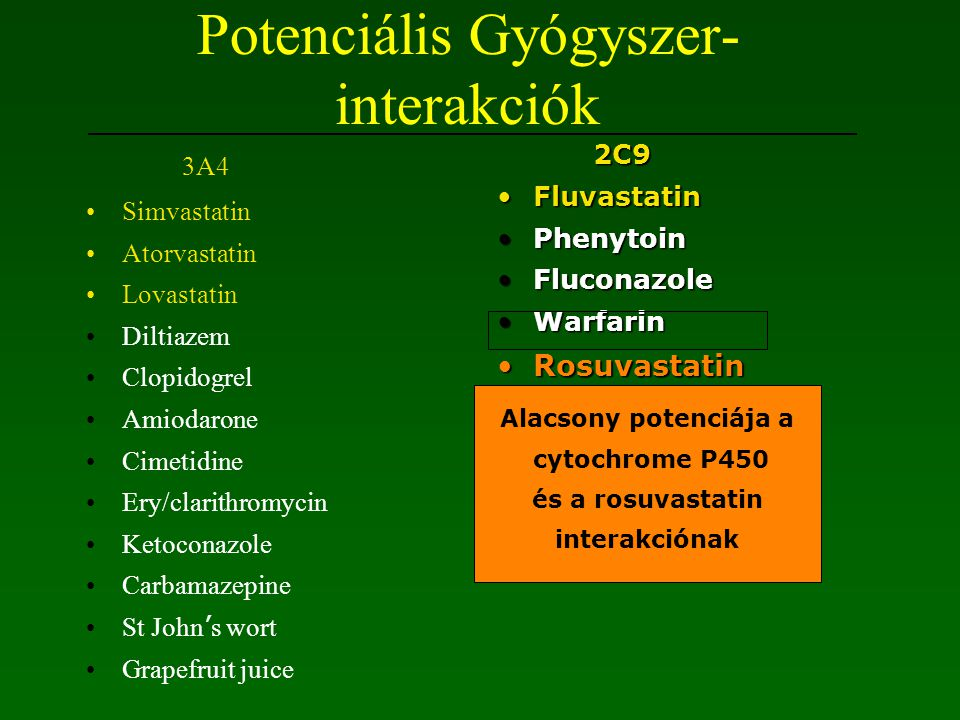 Potenciális Gyógyszer-interakciók