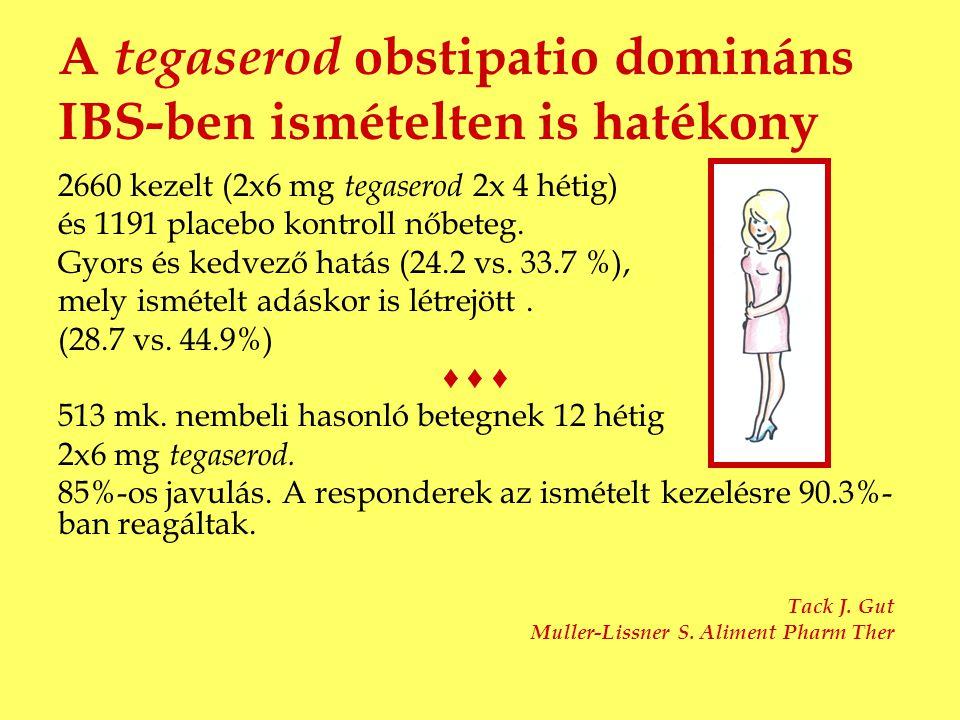 A tegaserod obstipatio domináns IBS-ben ismételten is hatékony