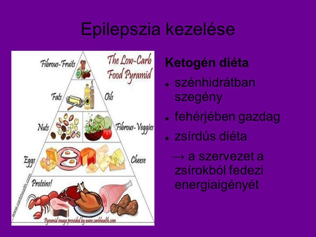 Epilepszia kezelése Ketogén diéta szénhidrátban szegény
