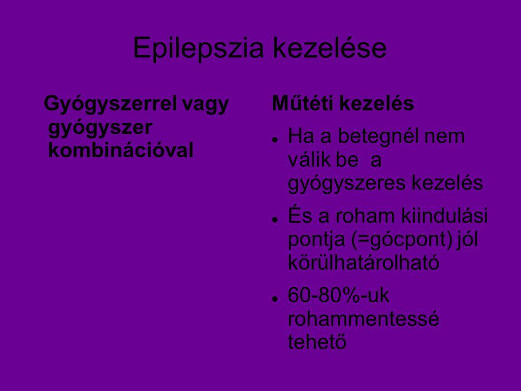 Epilepszia kezelése Gyógyszerrel vagy gyógyszer kombinációval