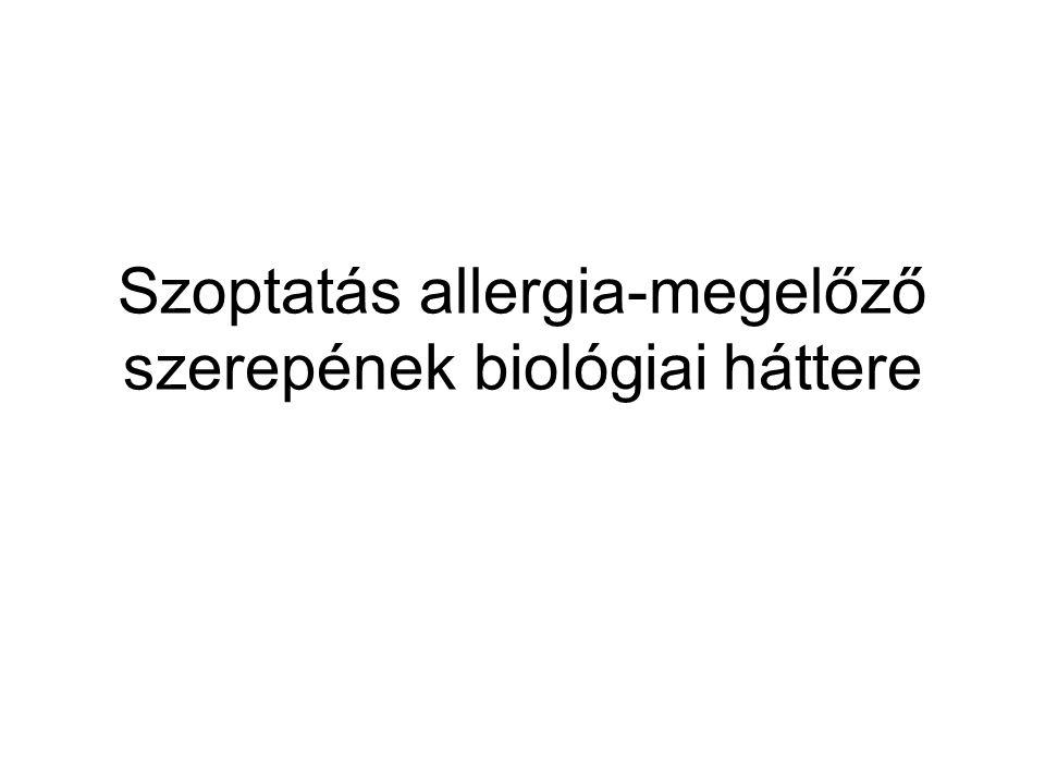 Szoptatás allergia-megelőző szerepének biológiai háttere