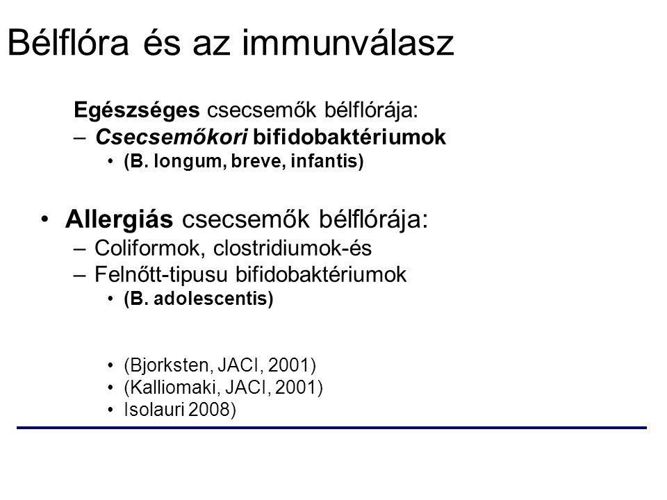 Bélflóra és az immunválasz