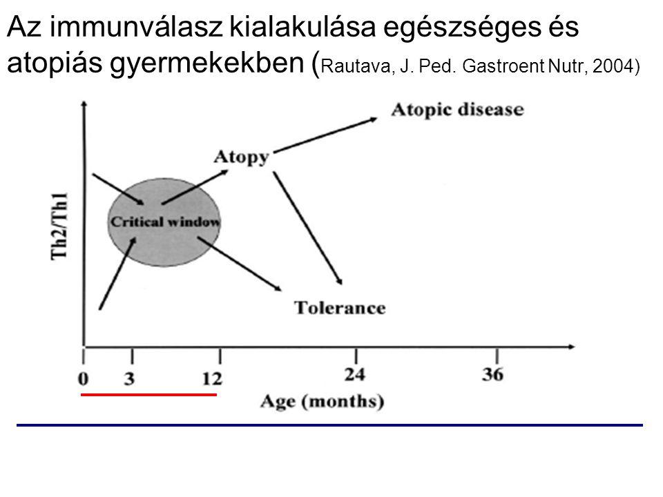 Az immunválasz kialakulása egészséges és atopiás gyermekekben (Rautava, J.