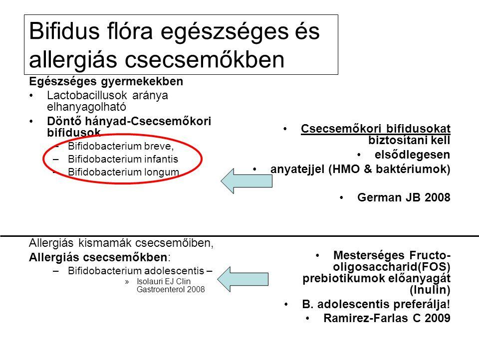 Bifidus flóra egészséges és allergiás csecsemőkben