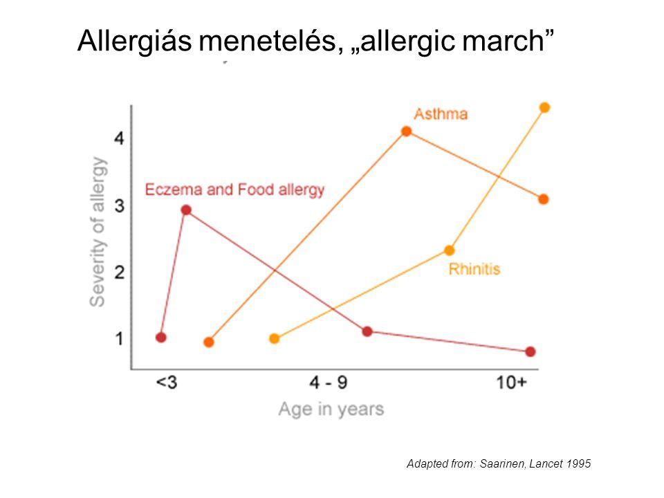 """Allergiás menetelés, """"allergic march"""